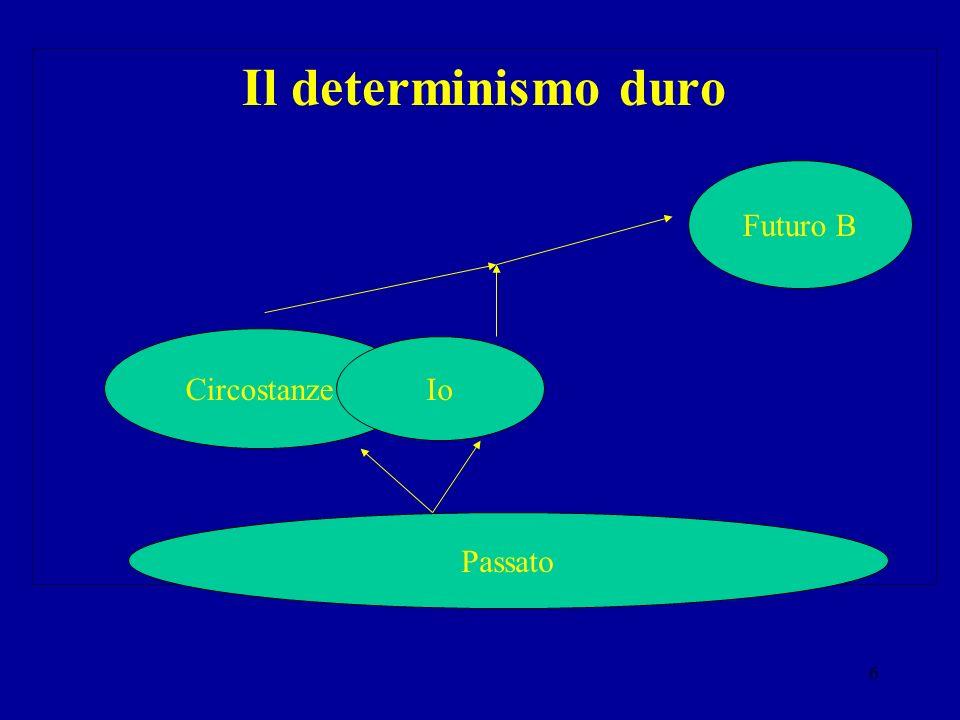 Il determinismo duro Futuro B Circostanze Io Passato