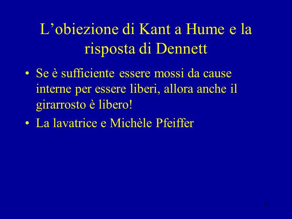 L'obiezione di Kant a Hume e la risposta di Dennett