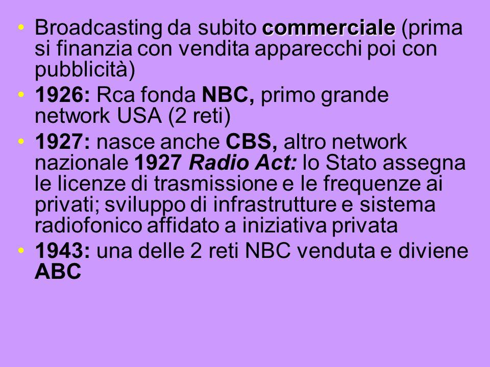Broadcasting da subito commerciale (prima si finanzia con vendita apparecchi poi con pubblicità)