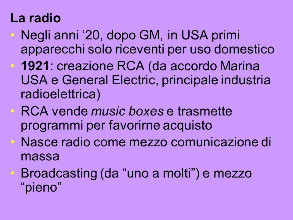 La radio Negli anni '20, dopo GM, in USA primi apparecchi solo riceventi per uso domestico.