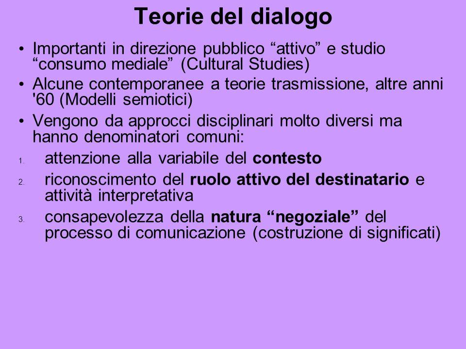 Teorie del dialogo Importanti in direzione pubblico attivo e studio consumo mediale (Cultural Studies)
