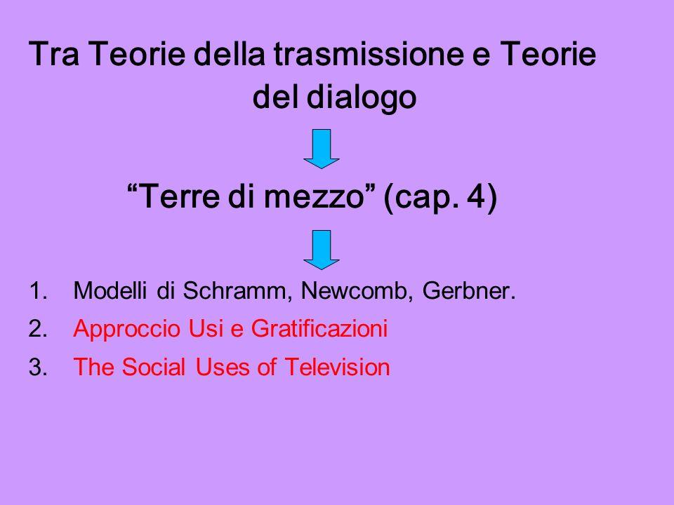 Tra Teorie della trasmissione e Teorie del dialogo