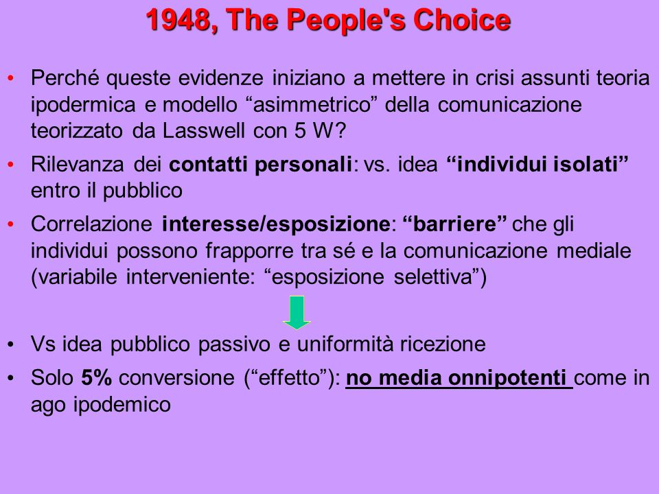 1948, The People s Choice