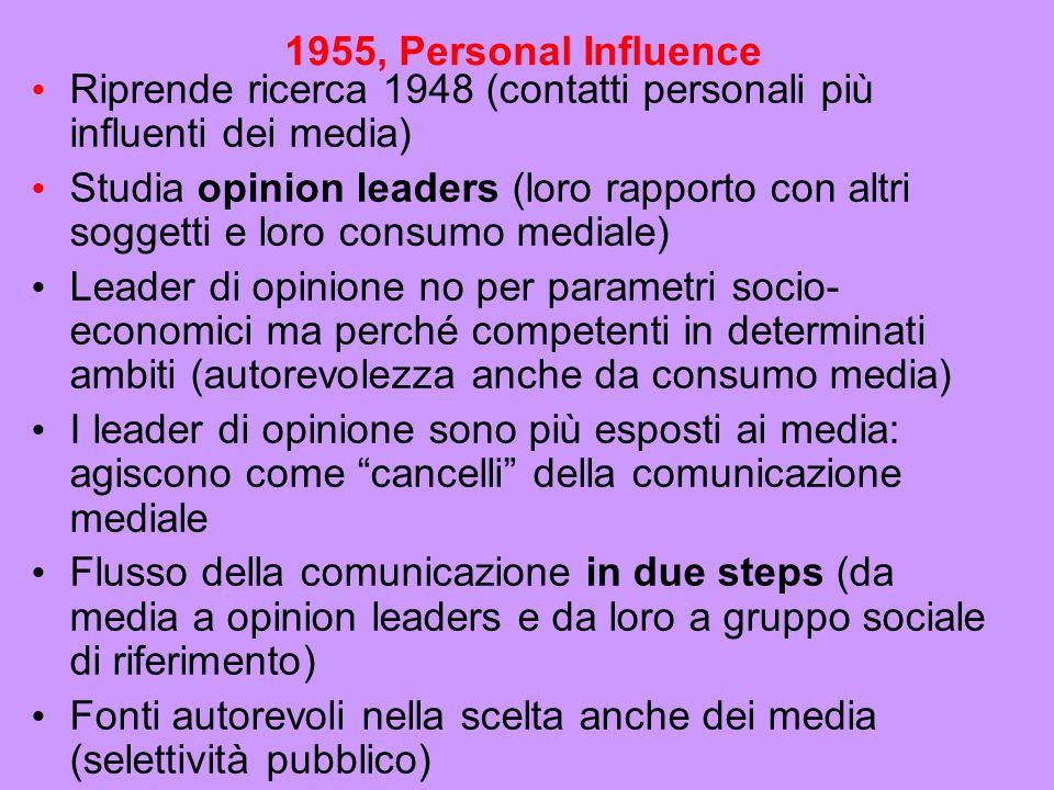 1955, Personal Influence Riprende ricerca 1948 (contatti personali più influenti dei media)