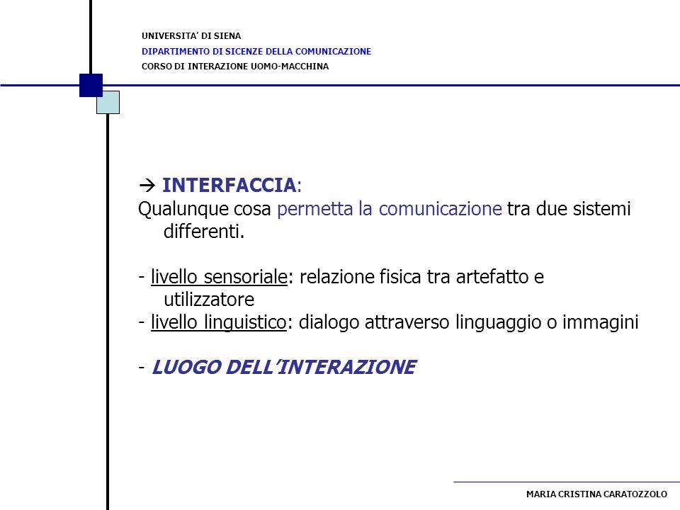  INTERFACCIA: Qualunque cosa permetta la comunicazione tra due sistemi differenti.