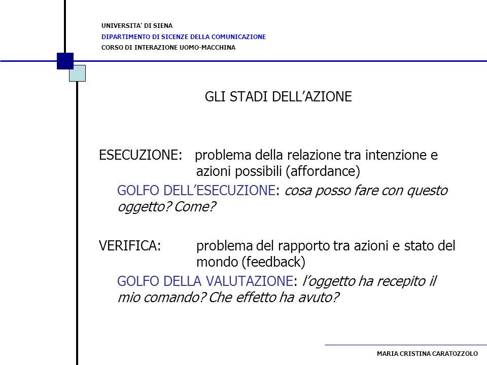 GLI STADI DELL'AZIONE ESECUZIONE: problema della relazione tra intenzione e azioni possibili (affordance)
