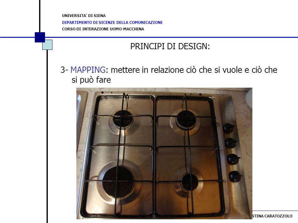 PRINCIPI DI DESIGN: 3- MAPPING: mettere in relazione ciò che si vuole e ciò che si può fare