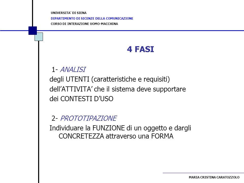 4 FASI 1- ANALISI degli UTENTI (caratteristiche e requisiti)