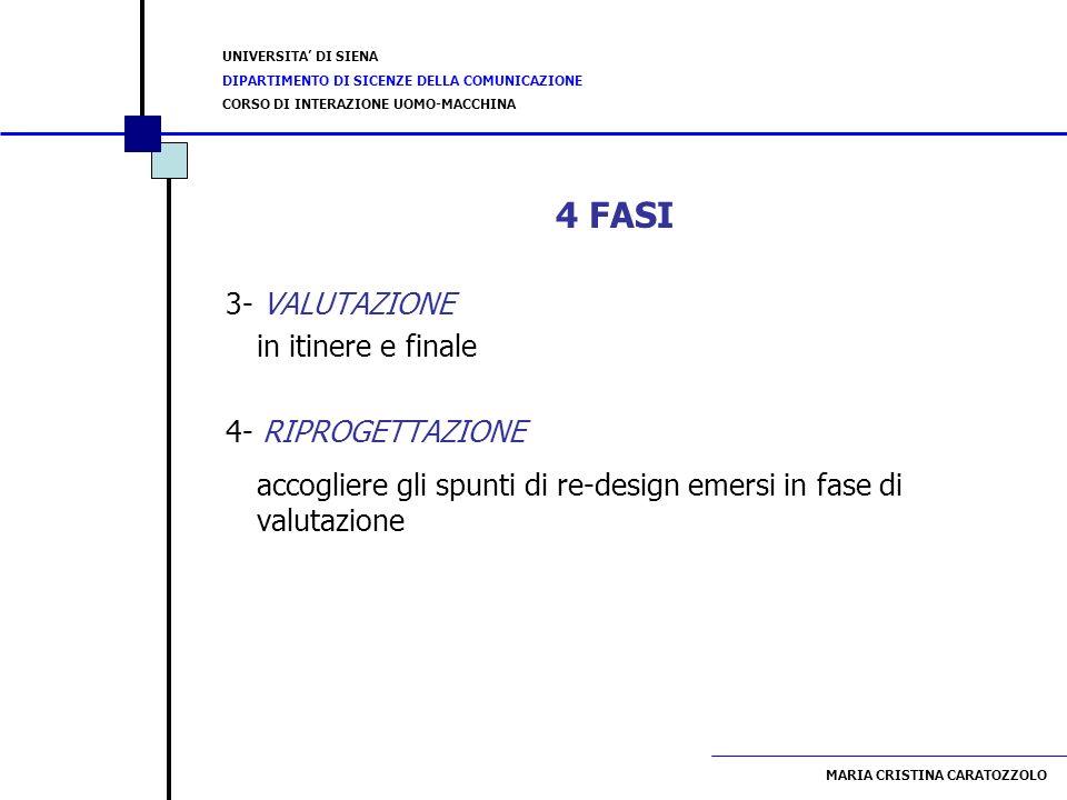 4 FASI 3- VALUTAZIONE in itinere e finale 4- RIPROGETTAZIONE