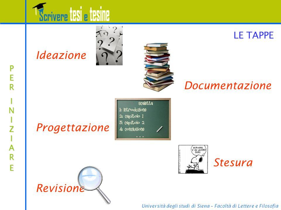 Ideazione Documentazione Progettazione Stesura Revisione LE TAPPE PER