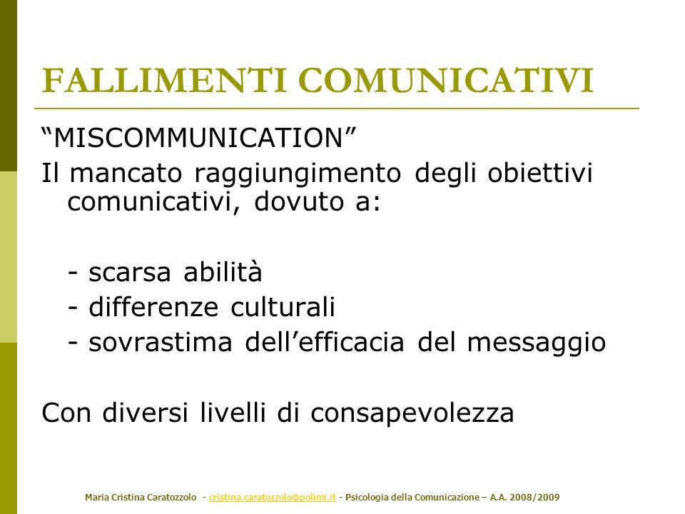 FALLIMENTI COMUNICATIVI