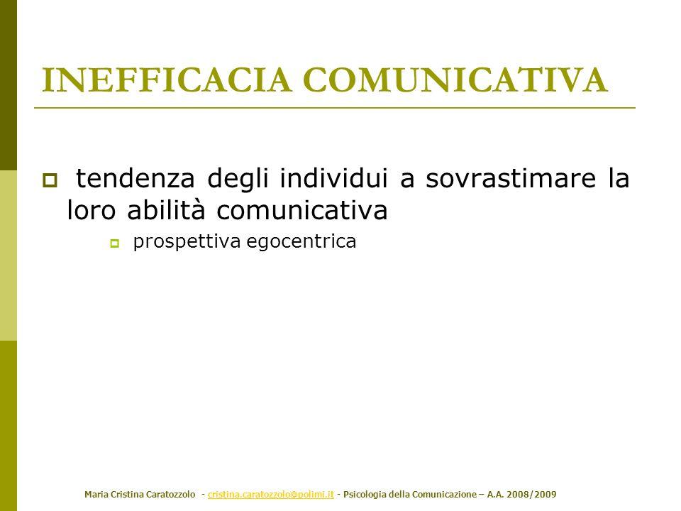 INEFFICACIA COMUNICATIVA