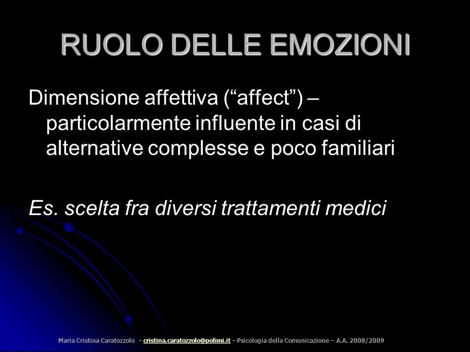 RUOLO DELLE EMOZIONI Dimensione affettiva ( affect ) – particolarmente influente in casi di alternative complesse e poco familiari.