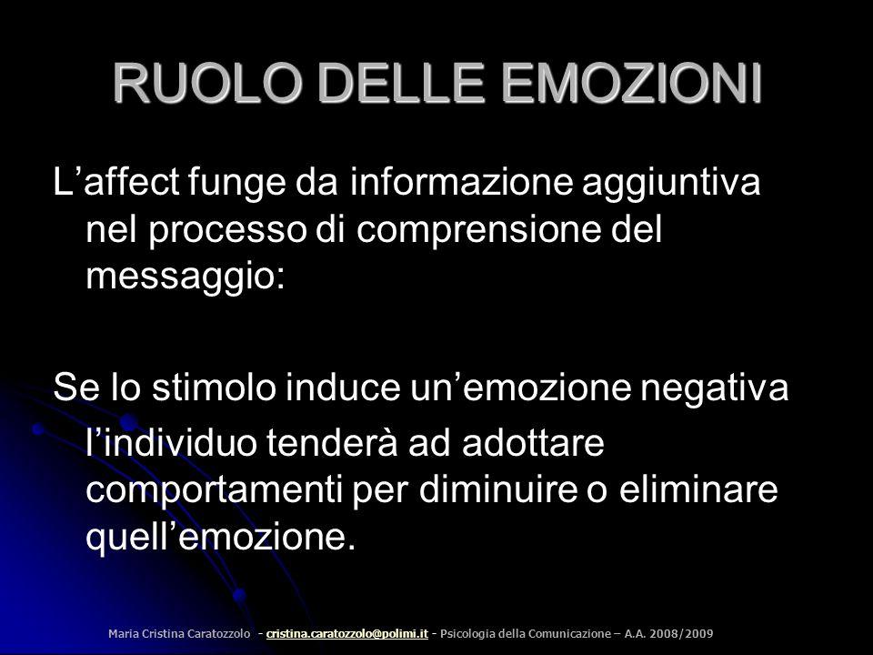 RUOLO DELLE EMOZIONI L'affect funge da informazione aggiuntiva nel processo di comprensione del messaggio:
