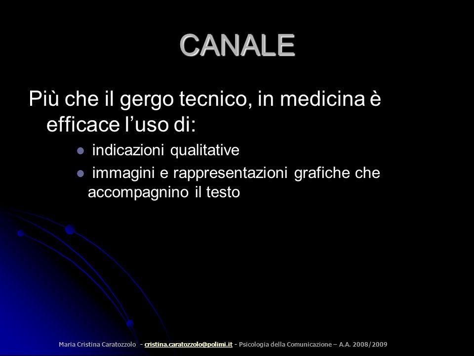 CANALE Più che il gergo tecnico, in medicina è efficace l'uso di: