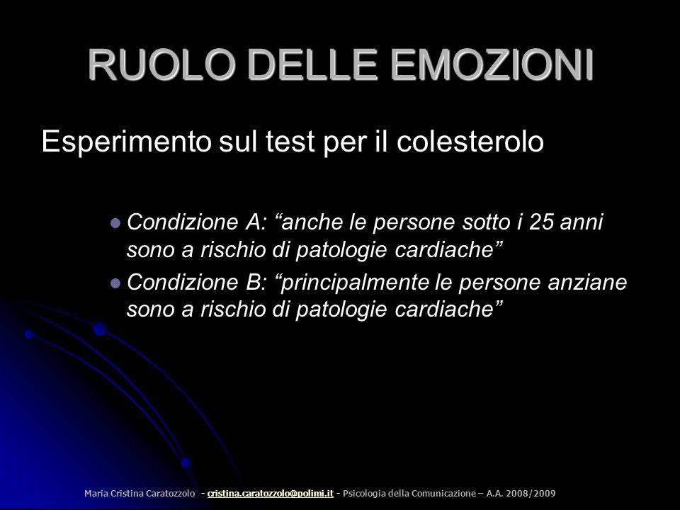 RUOLO DELLE EMOZIONI Esperimento sul test per il colesterolo