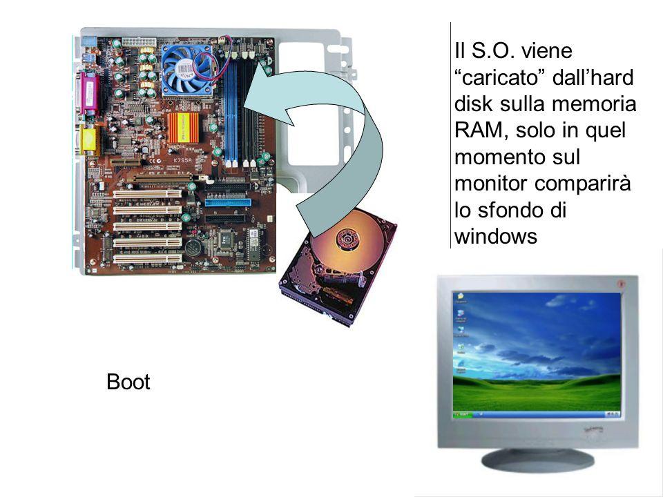 Il S.O. viene caricato dall'hard disk sulla memoria RAM, solo in quel momento sul monitor comparirà lo sfondo di windows