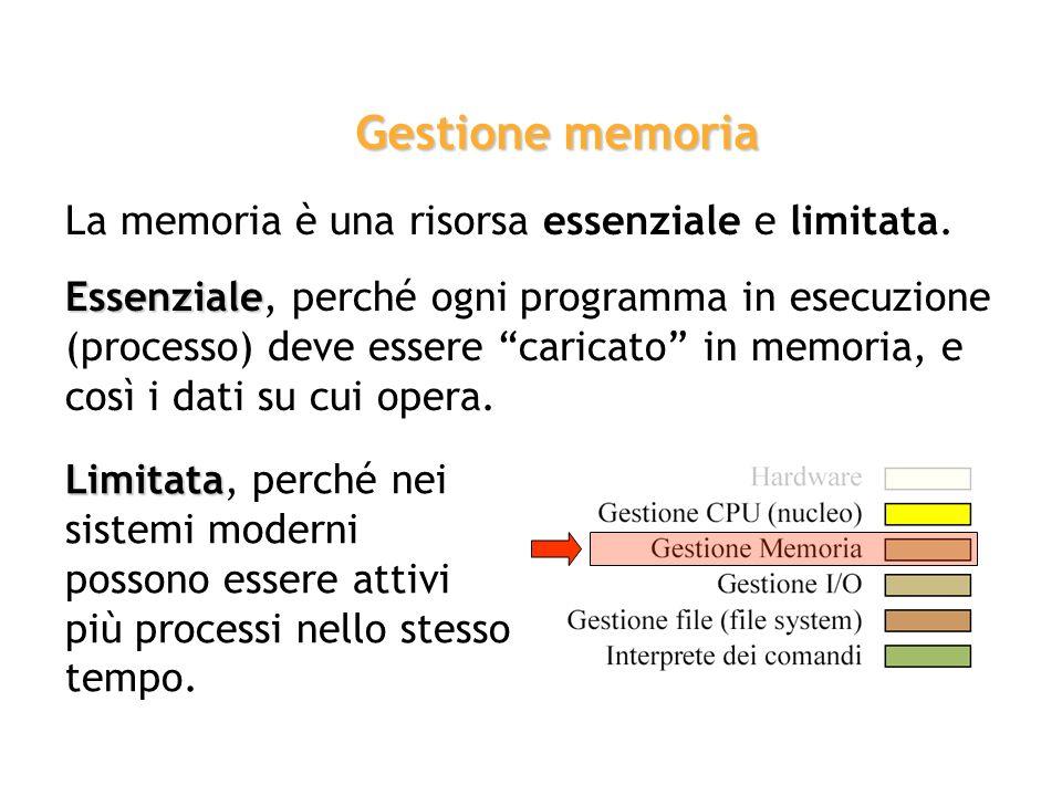Gestione memoria La memoria è una risorsa essenziale e limitata.