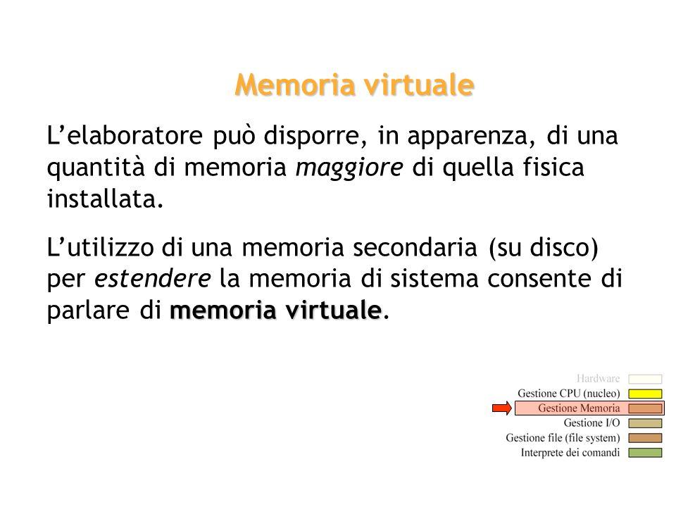 Memoria virtuale L'elaboratore può disporre, in apparenza, di una quantità di memoria maggiore di quella fisica installata.