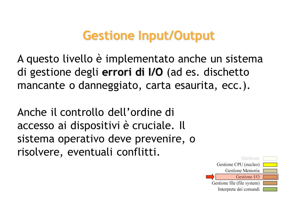Gestione Input/Output