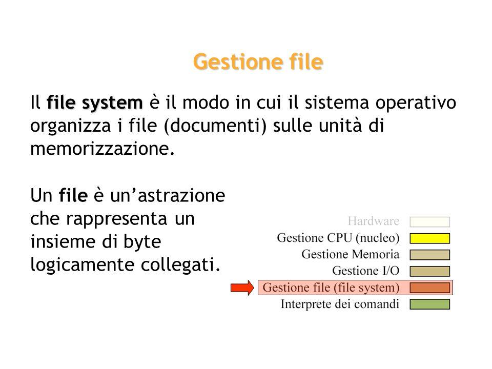 Gestione file Il file system è il modo in cui il sistema operativo organizza i file (documenti) sulle unità di memorizzazione.