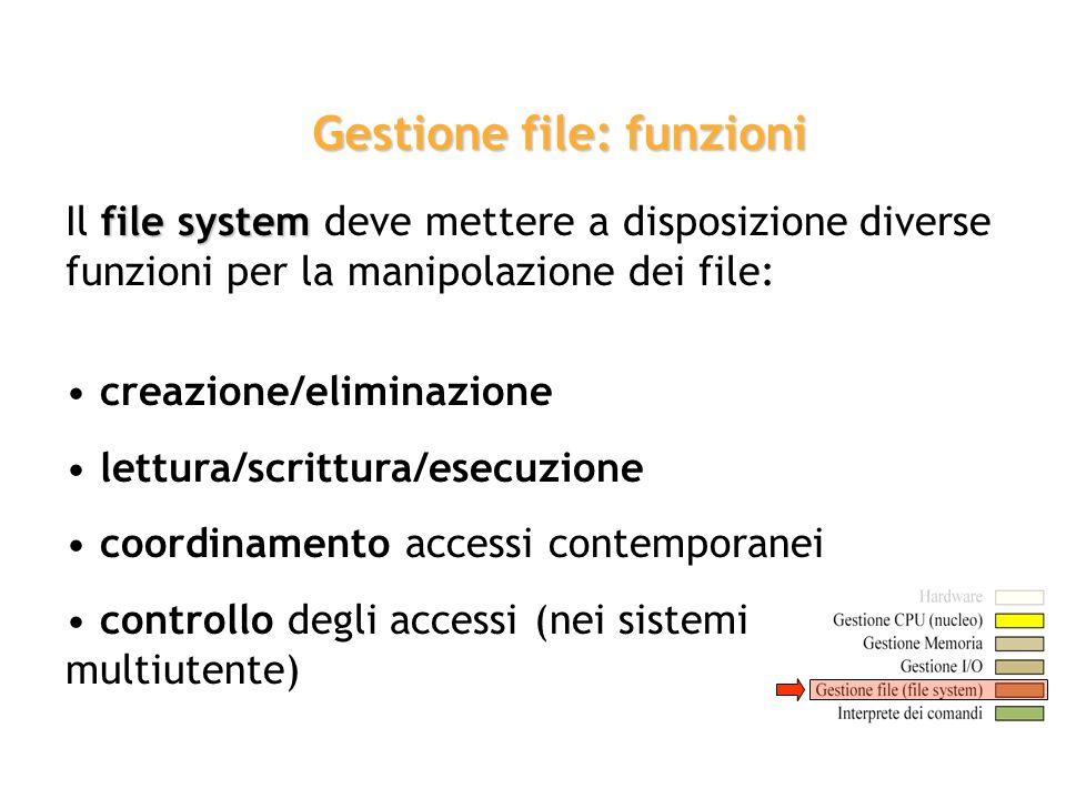 Gestione file: funzioni