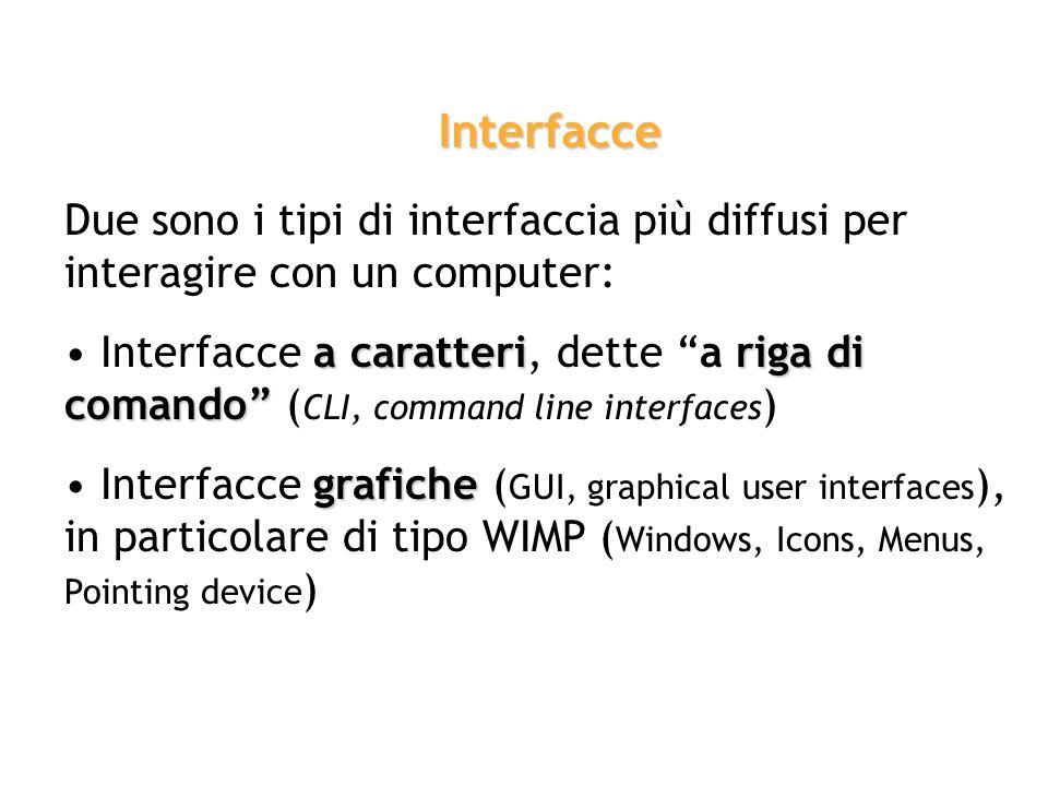 InterfacceDue sono i tipi di interfaccia più diffusi per interagire con un computer: