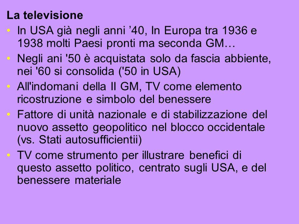 La televisione In USA già negli anni '40, In Europa tra 1936 e 1938 molti Paesi pronti ma seconda GM…