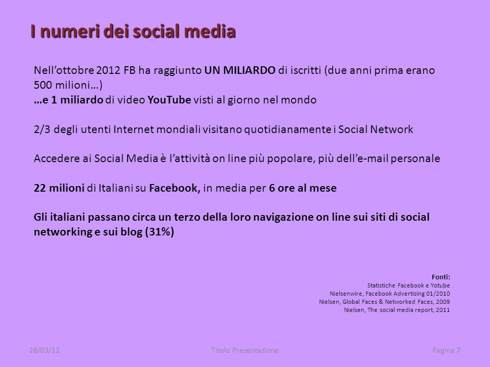 I numeri dei social media