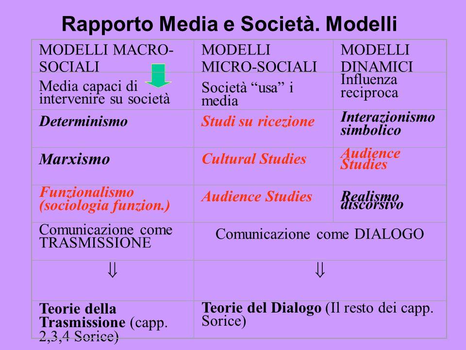 Rapporto Media e Società. Modelli