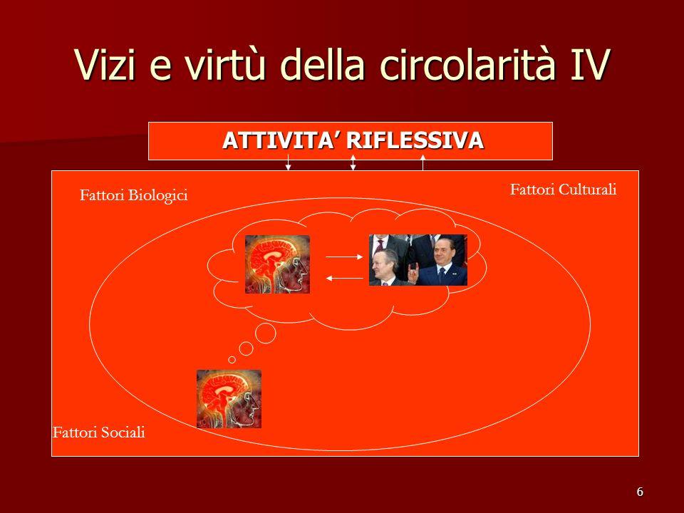 Vizi e virtù della circolarità IV