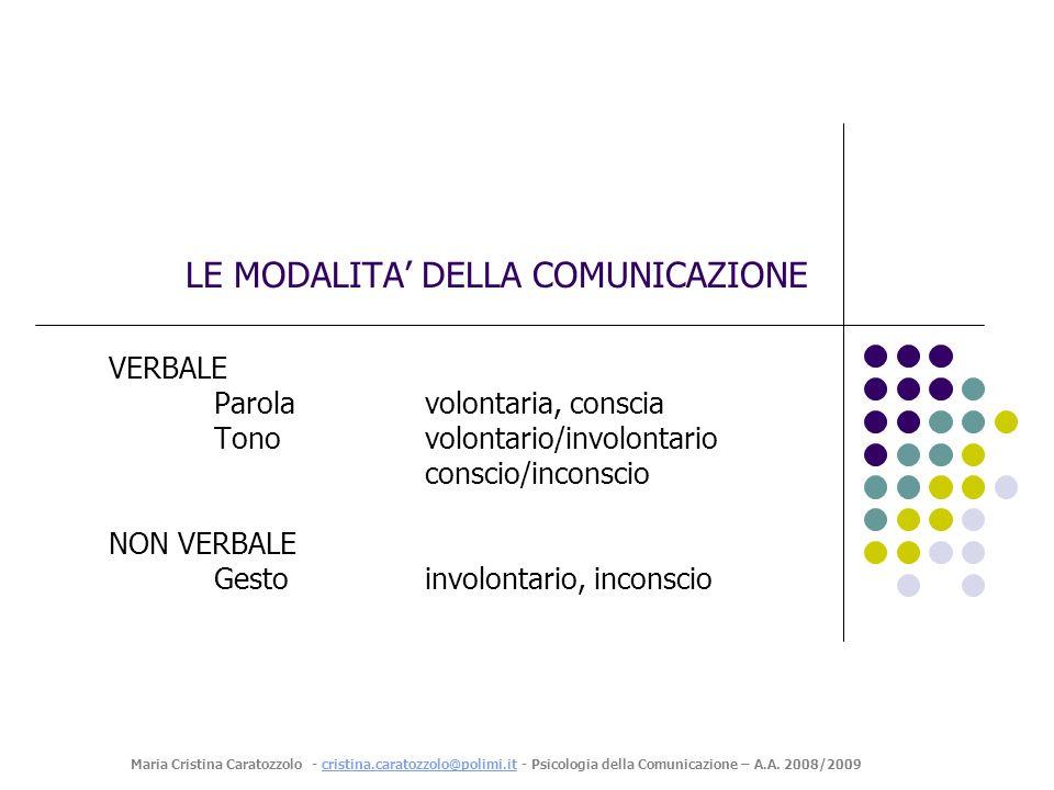 LE MODALITA' DELLA COMUNICAZIONE