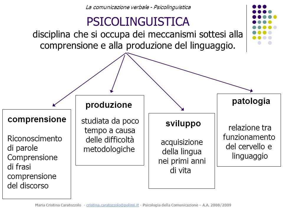 La comunicazione verbale - Psicolinguistica