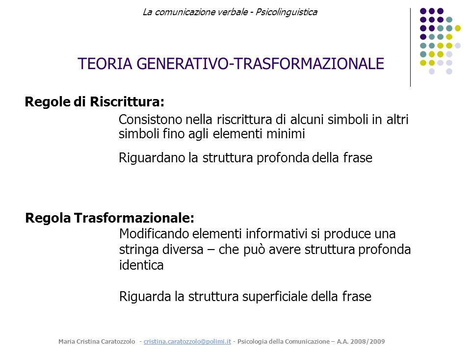TEORIA GENERATIVO-TRASFORMAZIONALE