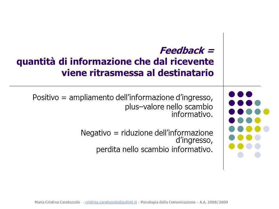 Feedback = quantità di informazione che dal ricevente viene ritrasmessa al destinatario
