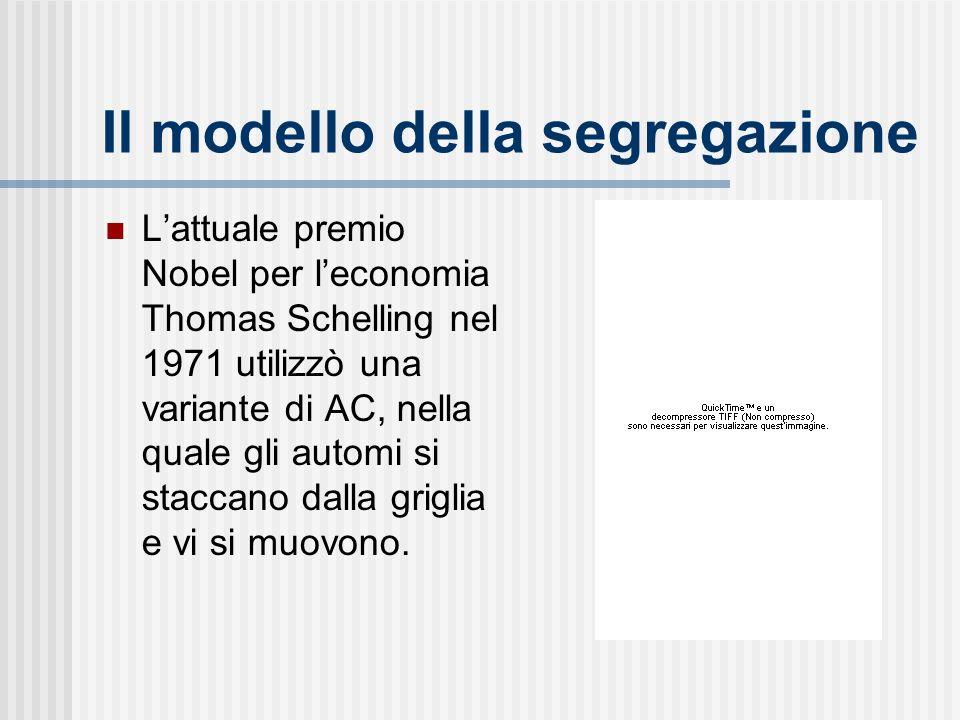 Il modello della segregazione
