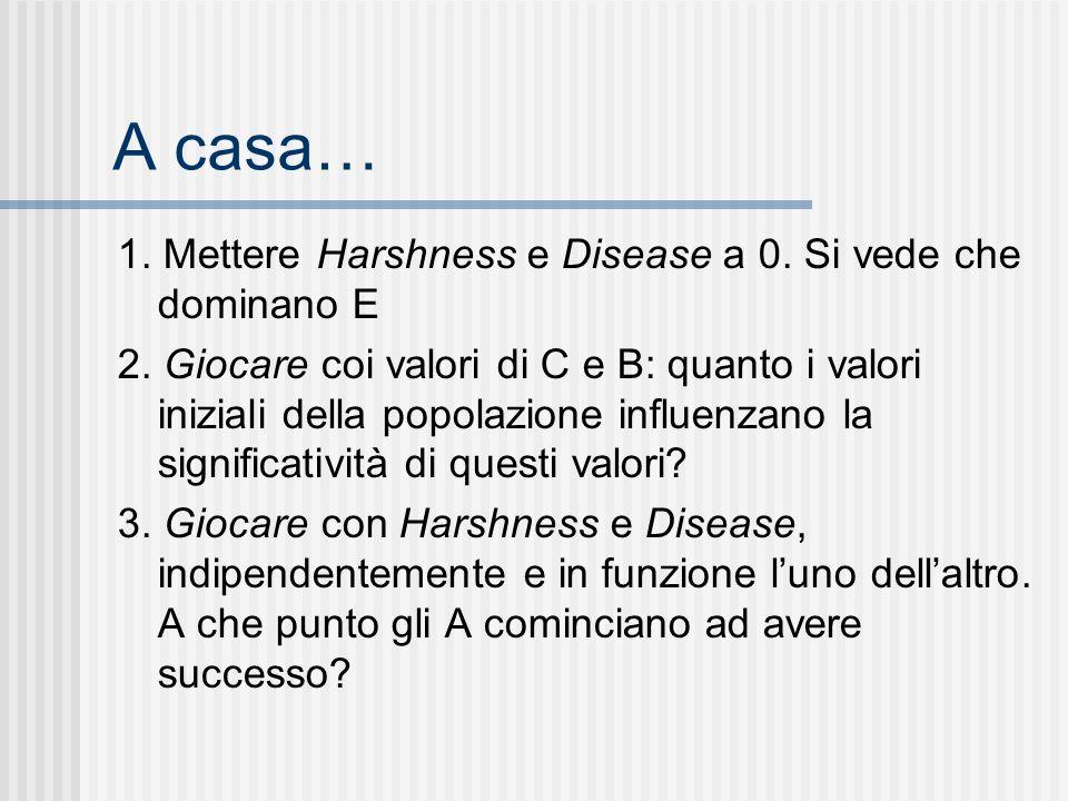 A casa… 1. Mettere Harshness e Disease a 0. Si vede che dominano E