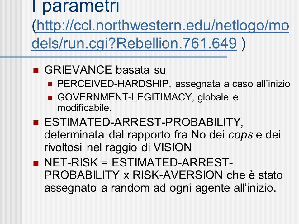 I parametri (http://ccl. northwestern. edu/netlogo/models/run. cgi