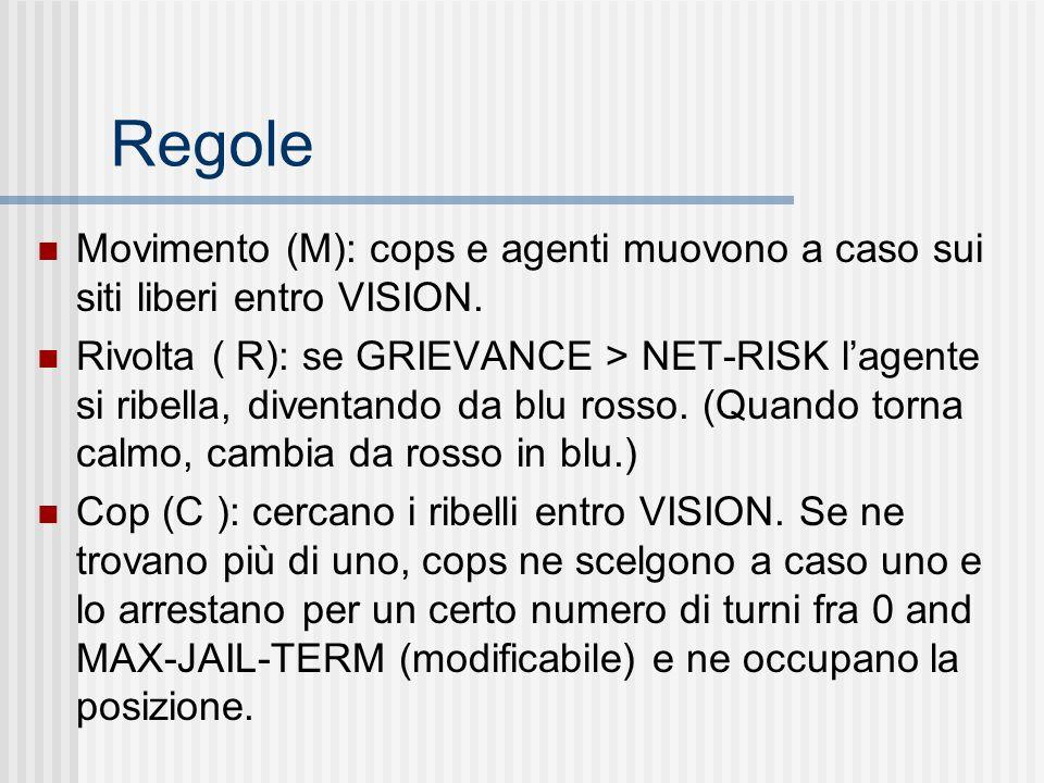 Regole Movimento (M): cops e agenti muovono a caso sui siti liberi entro VISION.