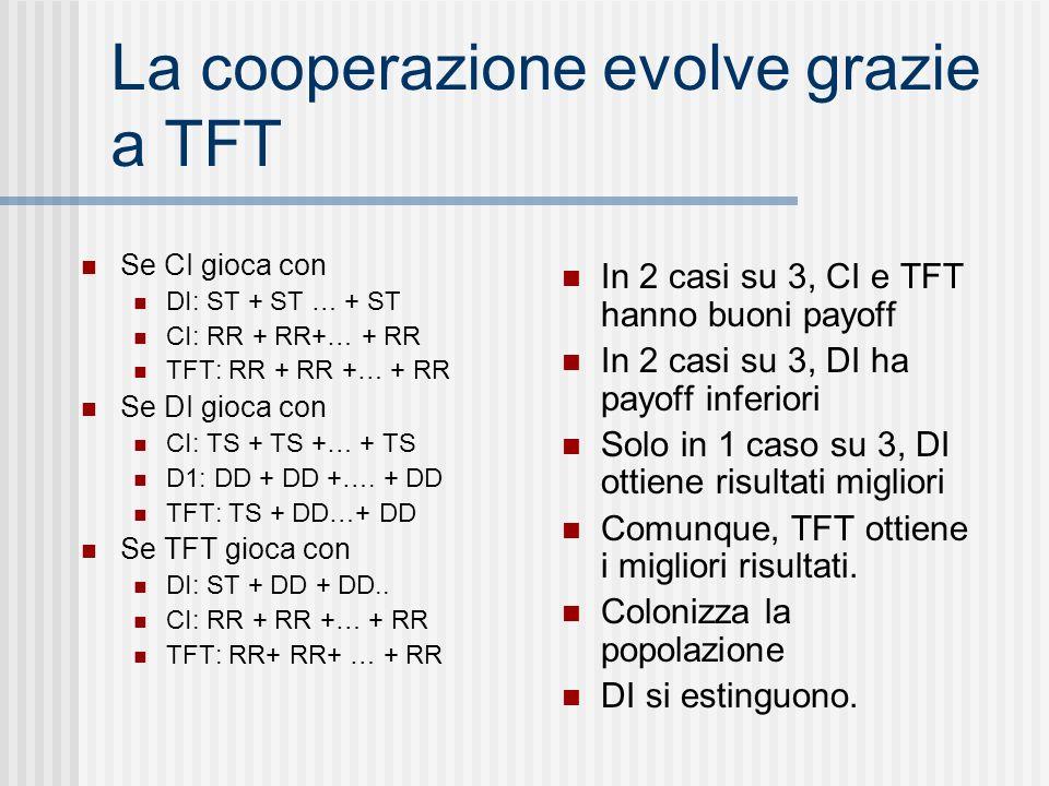 La cooperazione evolve grazie a TFT