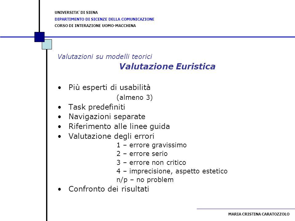 Valutazione Euristica