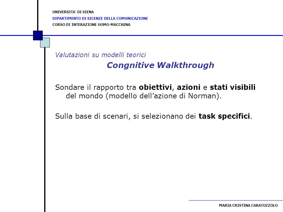 Congnitive Walkthrough