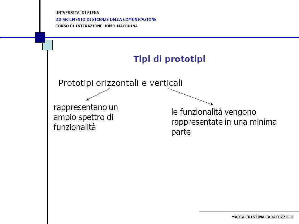 Tipi di prototipi Prototipi orizzontali e verticali. rappresentano un ampio spettro di funzionalità.