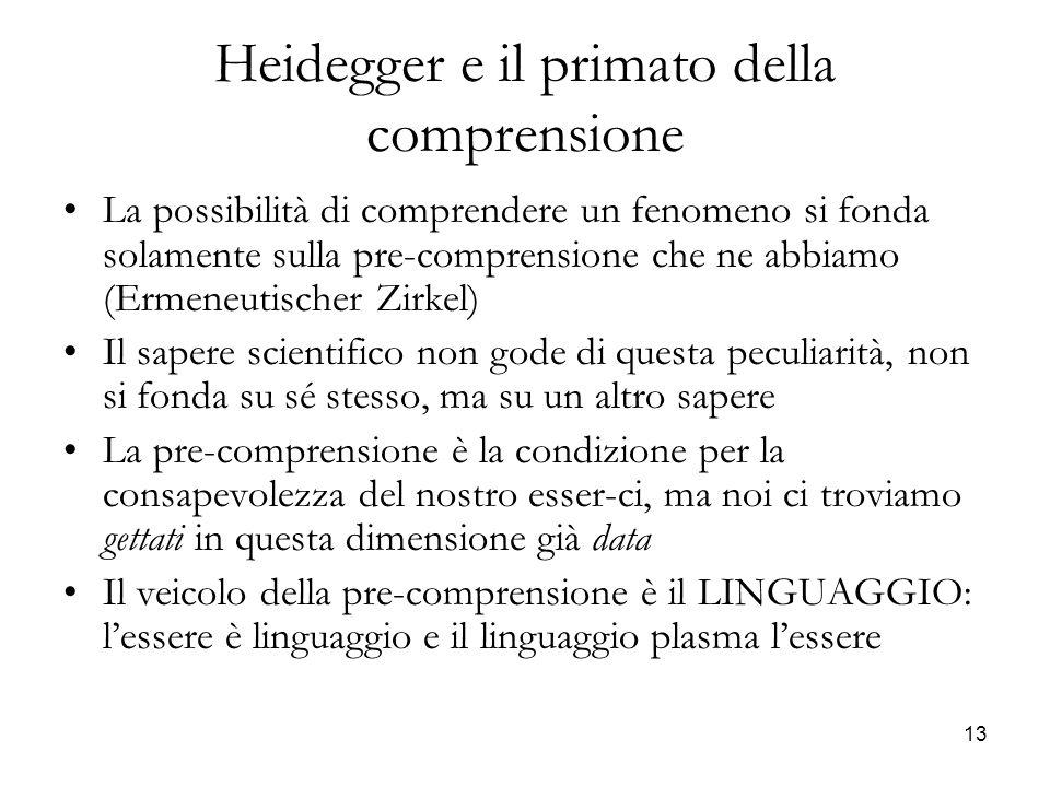 Heidegger e il primato della comprensione