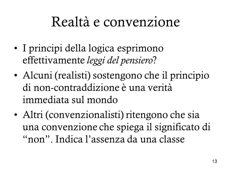Realtà e convenzione I principi della logica esprimono effettivamente leggi del pensiero