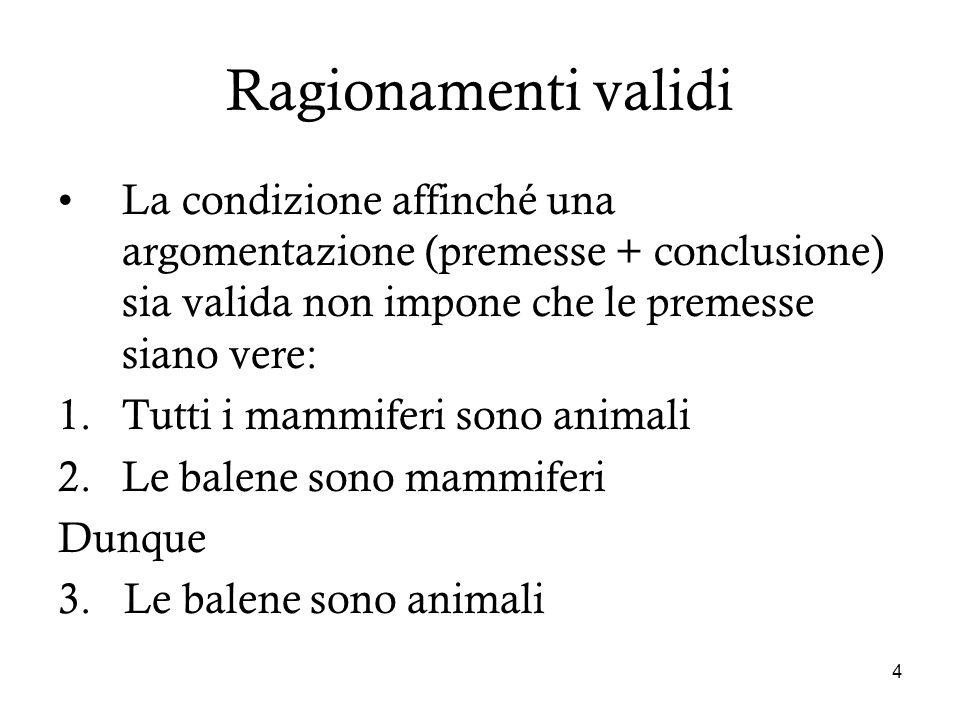 Ragionamenti validiLa condizione affinché una argomentazione (premesse + conclusione) sia valida non impone che le premesse siano vere: