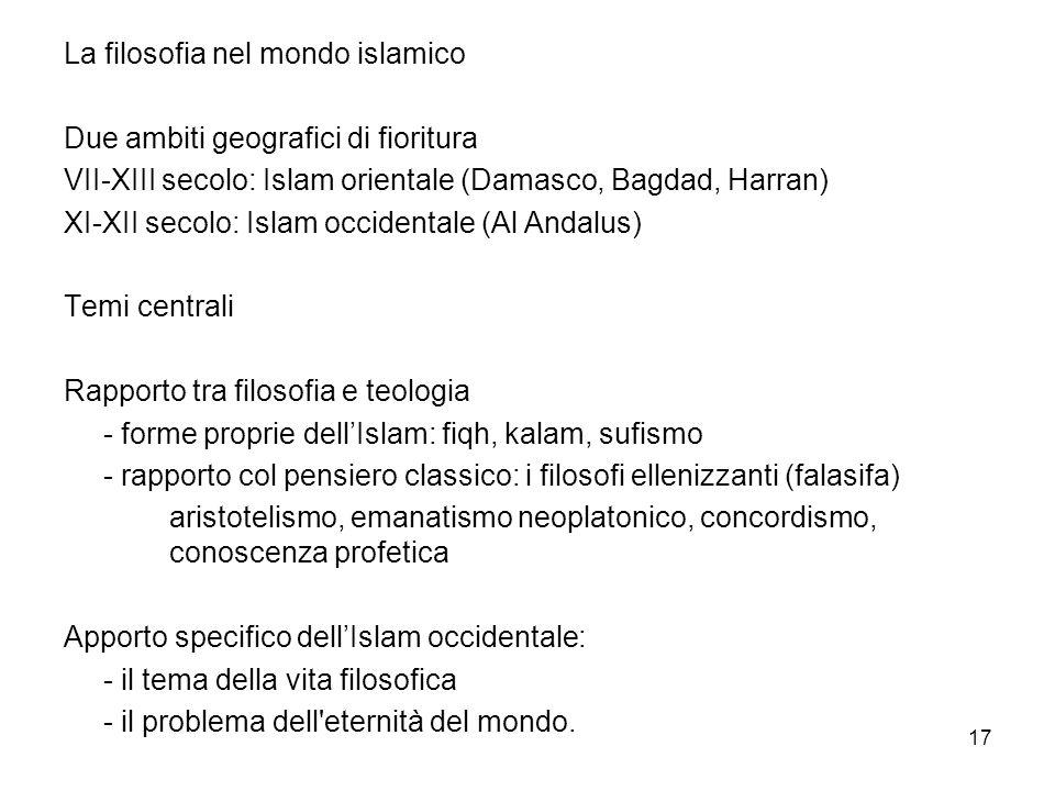 La filosofia nel mondo islamico
