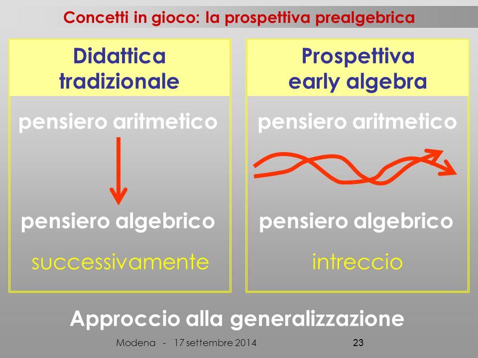 Didattica tradizionale Prospettiva early algebra