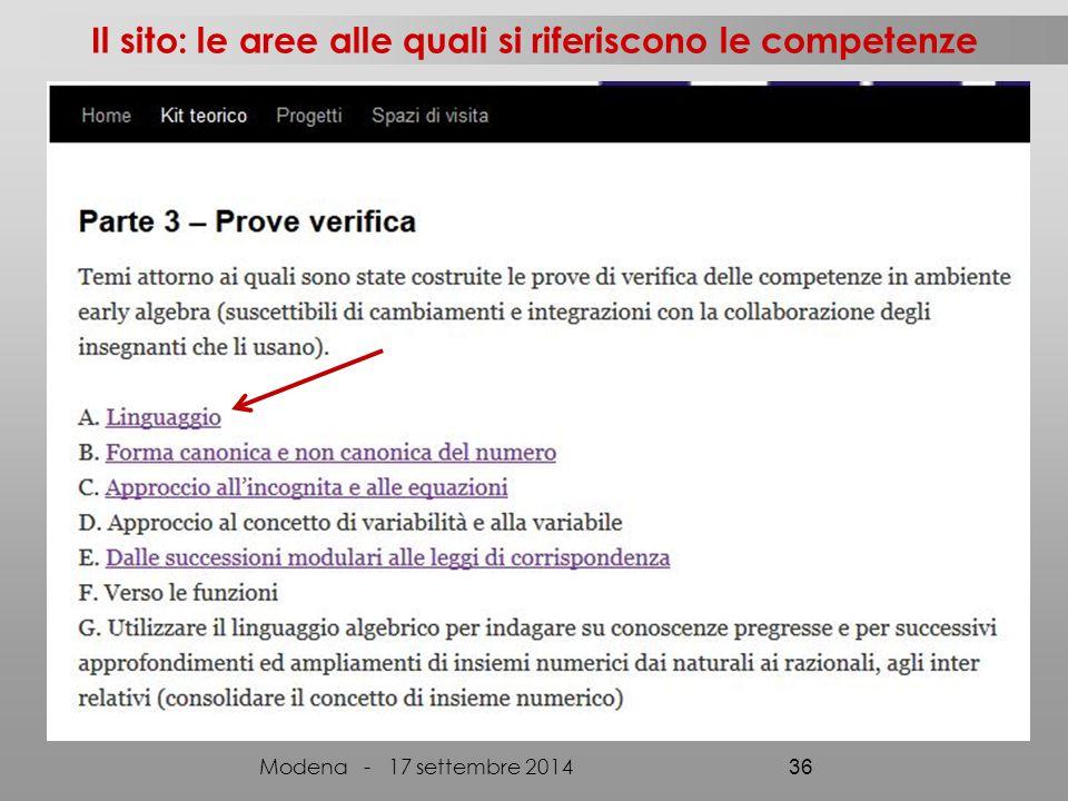 Il sito: le aree alle quali si riferiscono le competenze