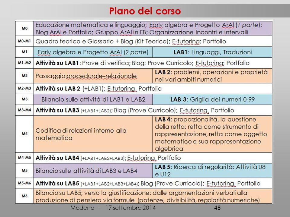 Piano del corso Modena - 17 settembre 2014 48